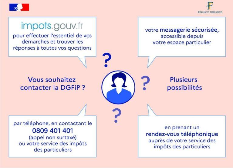 Numéro vert, prise de rendez-vous en ligne: les différents moyens de contacter les services des impôts.