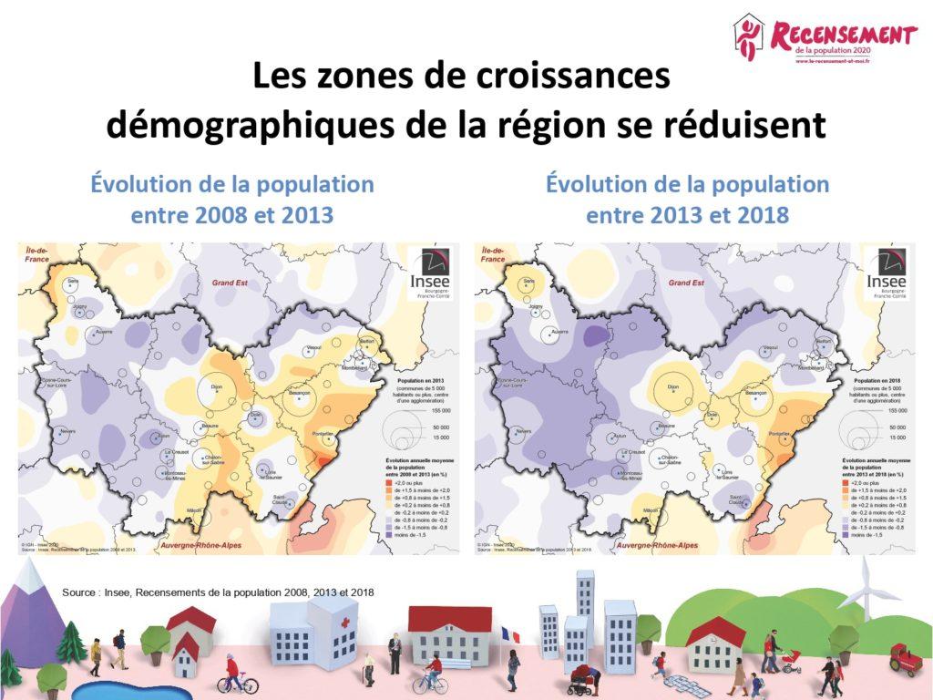 """Les zones d'évolution de la population, avec, en bleu, ce qu'on appelle la """"diagonale du vide"""" qui s'est accentuée entre 2013 et 2018."""