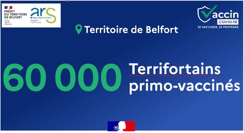 60000 vaccins Territoire de Belfort